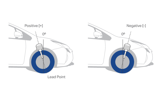camber-alignment-graphic
