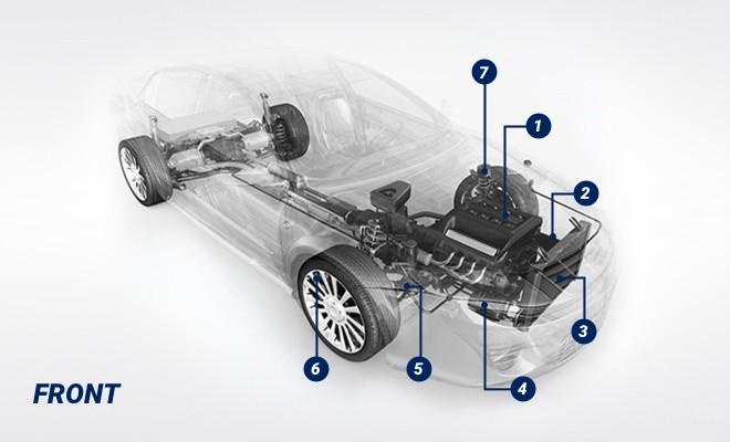 Parts of Car Diagram   MOOG PartsMoog
