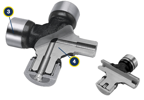 MOOG-Super-Strength-Universal-Joints-product-detail