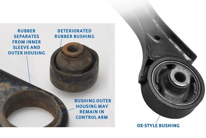 Rubber separates from inner sleeve and outer housing; Deteriorated rubber bushing; Bushing outer housing may remain in control arm; OE-style bushing