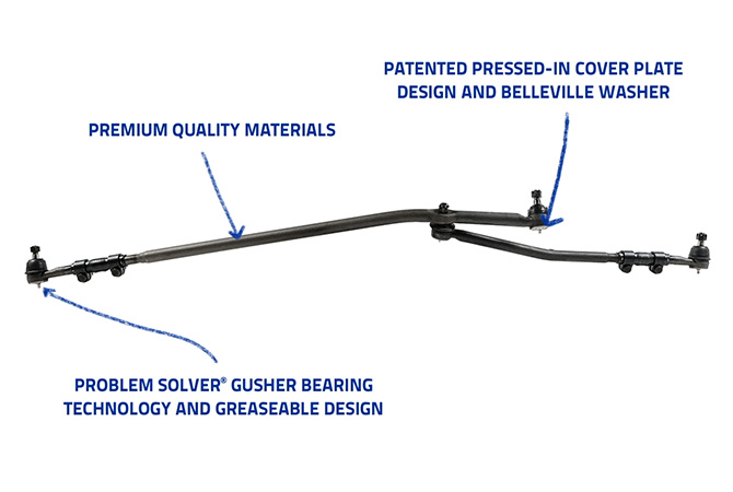 MOOG complete pre-assembled steering linkage with callouts to show each major component